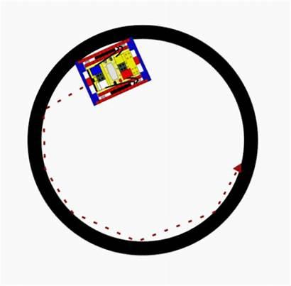 Circle Circumference Move Around Inside Buggy Edge