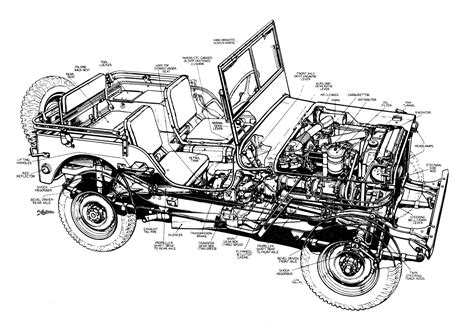 jeep front drawing willys mb jeep blueprint download free blueprint for 3d