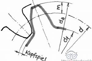 Zahnrad Modul Berechnen : zahnradberechnung 1 tec lehrerfreund ~ Themetempest.com Abrechnung