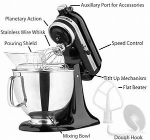 Kitchenaid Mixer Parts  Cover  Use And Care Guide
