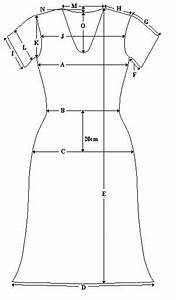 Measurement Inspection Of Ladieswear Dresses