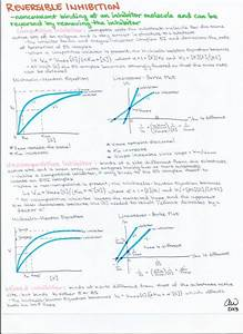 Pin On Biochemistry Notes