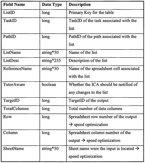 virtual cell worksheet lesupercoin printables