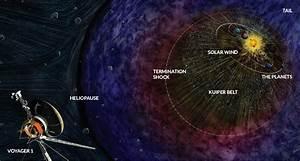 Medium Voyager 1 Interstellar Pics - Pics about space