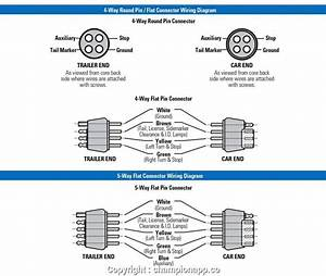 Swift Caravan 12 Pin Plug Wiring Diagram