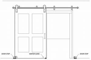 Interior barn doors and hardware buying guide hayneedlecom for Barn door width