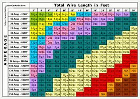 Printable wire gauge size chart choice image wiring table and hd wallpapers printable wire gauge size chart 3d2wallandroid hd wallpapers printable wire gauge size chart keyboard greentooth Choice Image