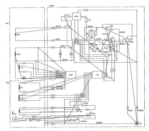 honda generator eu3000is parts diagram imageresizertool