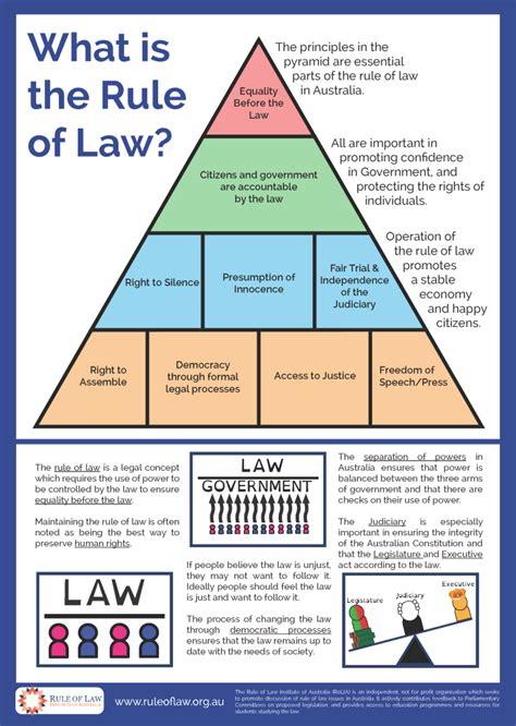 september  poster  rule  law principle
