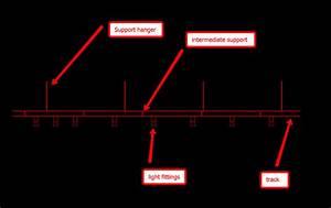 Curved Lighting Track Autodesk Community Home Lighting Ideas