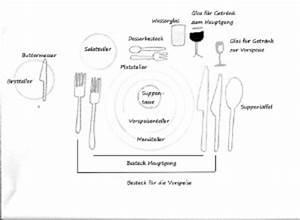 Tisch Richtig Eindecken : tisch eindecken besteck dekoration bild idee ~ Lizthompson.info Haus und Dekorationen
