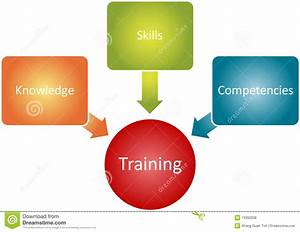 Training Components Business Diagram Stock Illustration