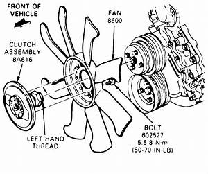I Have A 1987 Ford Bronco Ii And I U0026 39 M Trying To Replace The
