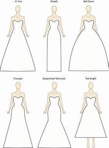 decoding the wedding dress silhouettes With wedding dress silhouettes
