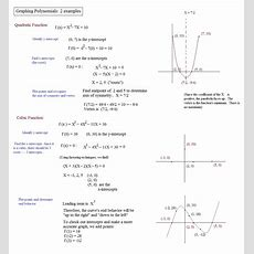 Polynomial End Behavior Worksheet  Printable Worksheets And Activities For Teachers, Parents