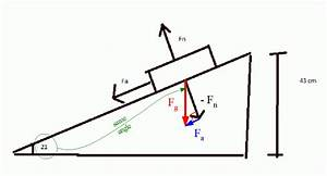 33 Free Body Diagram On Incline