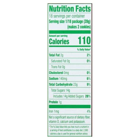 Around the holidays i went to pick up a package of pillsbury ready to bake sugar cookies (tried to take the easy way out of holiday baking!) and i couldn't believe my eyes when i saw all the potential allergens on the label! Order Acme - Pillsbury Sugar Cookie Mix, with Candy Bits