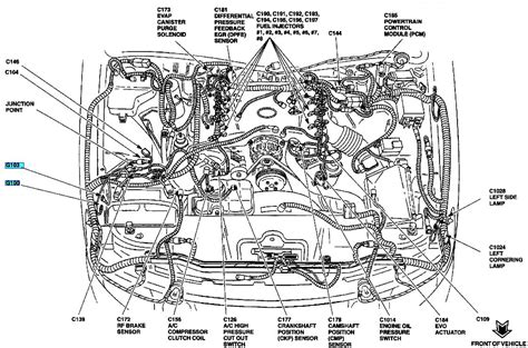 2007 Saturn Ion Radio Wire Diagram by Lincoln Ls Fuse Panel Location Auto Electrical Wiring