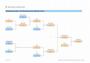 Wacc Berechnen : berechnung des unternehmenswerts nach dem mittelwertverfahren excel tabelle business ~ Themetempest.com Abrechnung