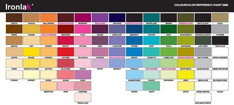 Ironlak krāsas - Spoki