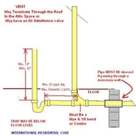 kitchen sink plumbing vent kitchen sink plumbing