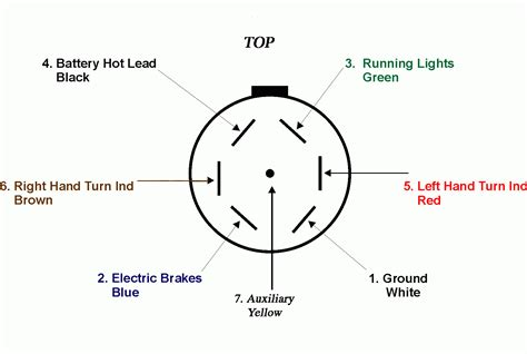 Pin Trailer Connector Wiring Diagram For Best Site