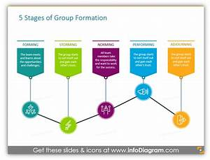 7 Design Ideas For Group Development Chart Slide