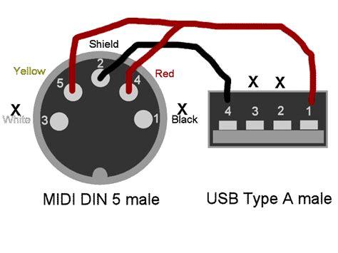 Usb Midi Keyboard Pin Din With Ipad Audiobus Forum