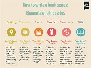 creative writing 12 course outline grade 3 english creative writing creative writing worksheets first grade