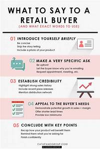 Selling to retail stores - how to speak to a retail buyer ...