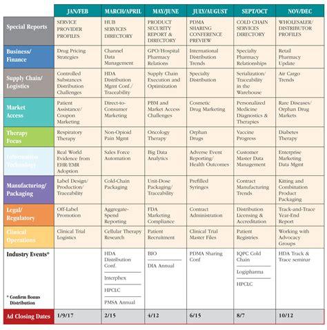 Editorial Calendar Template Editorial Calendar