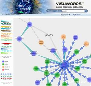 Need A Word Association Generator  These Are Free  U0026 Better Than Your Average Thesaurus