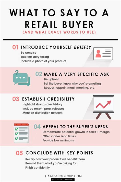 Design Tips For Selling Your Home by Selling To Retail Stores How To Speak To A Retail Buyer