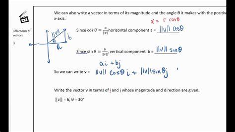 polar form of vectors