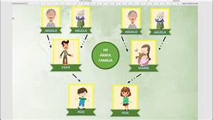 Crear Arbol Genealogico