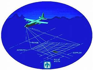 Sandia National Laboratories  Pathfinder Airborne Isr