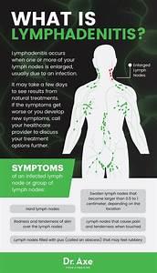 Swollen  Hard Lymph Nodes Aren U0026 39 T Always Bad News