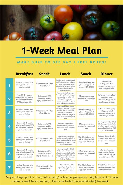 fodmap food swap cheat sheet fodmap meal plan
