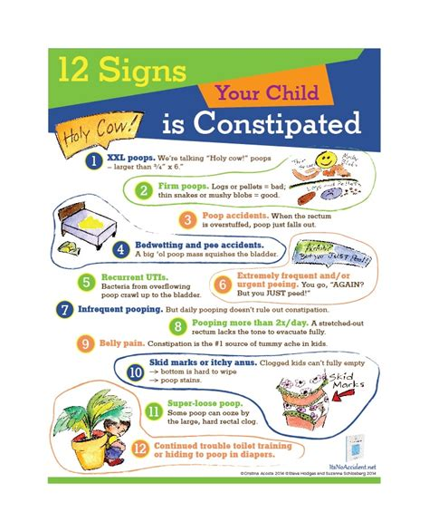 12 signs your child is constipated and what to do real 389 | 12 Signs yPJG