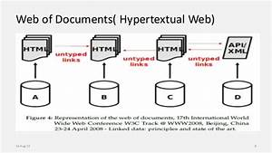 linked data and semantic web applications for libraries With documents 5 web
