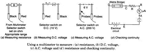 Measure Resistance Voltage Current
