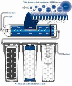 Osmose Inverse Prix : osmoseurs domestiques purificateurs d 39 eau osmoseurs ~ Premium-room.com Idées de Décoration