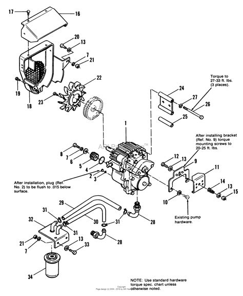 diagrams wiring basic engine wiring diagram allis