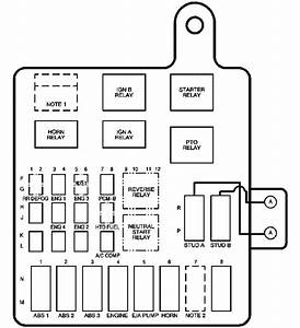 7 Series Fuse Box Diagram