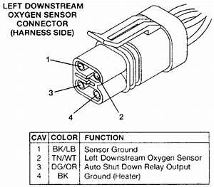 Chevy Hhr Oxygen Sensor Wiring Diagram