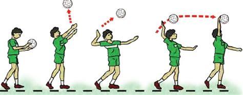 Ikuti gerakan kaki kiri menggeser ke kanan. Menyebutkan Gerakan Permulaan Dimulainya Permainan Bola ...