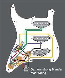 Wiring Diagram Fender Stratocaster Once You Have