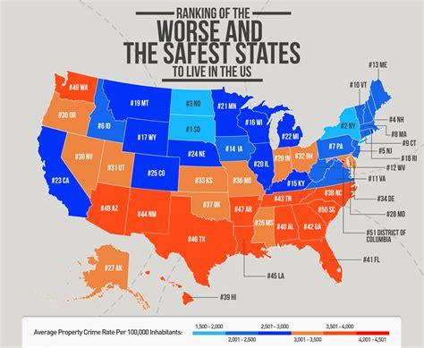 oc ranking   worse  safest states