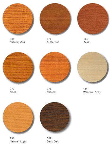 sikkens proluxe cetol log  siding stain