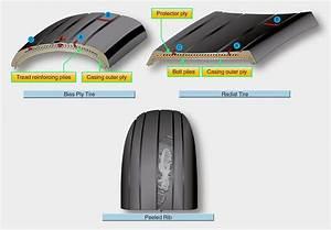 Aeronautical Guide  Aircraft Tires And Tubes
